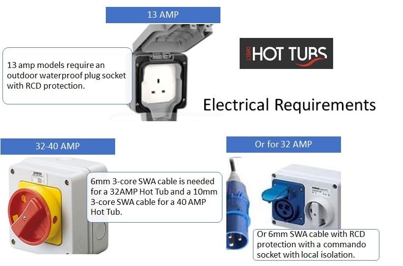 hot tub electrical preparation rh directhottubs co uk hot tub wiring regulations uk wiring diagram for hot tub uk